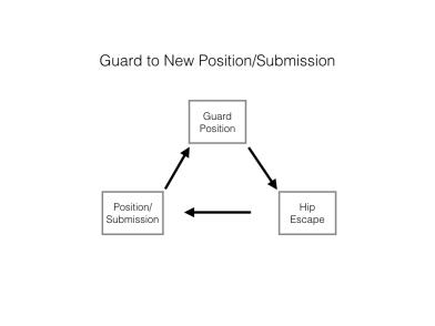 guardhip-escape-002